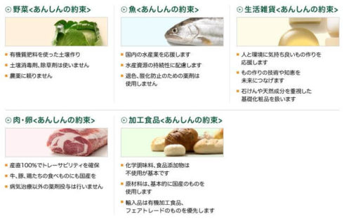 「大地を守る会」の食品に関するスタンス